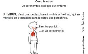 """Coco le virus. Le coronavirus expliqué aux enfants. """"Un Virus, c'est une petite chose invisible à l'oeil nu, qui se multiplie en s'installant dans le corps des personnes."""" (dessin d'un corps) : il par ici (la bouche/nez)... et va se cacher là (les poumons)."""