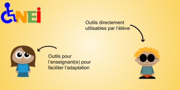 ONEI - Outils pour l'enseignant(e) pour faciliter l'adaptation et Outils directement utilisables par l'élève